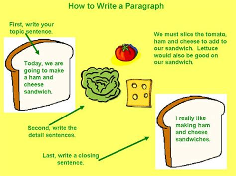 How to end essay paragraph